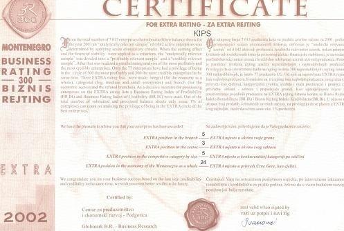 kips certifikat