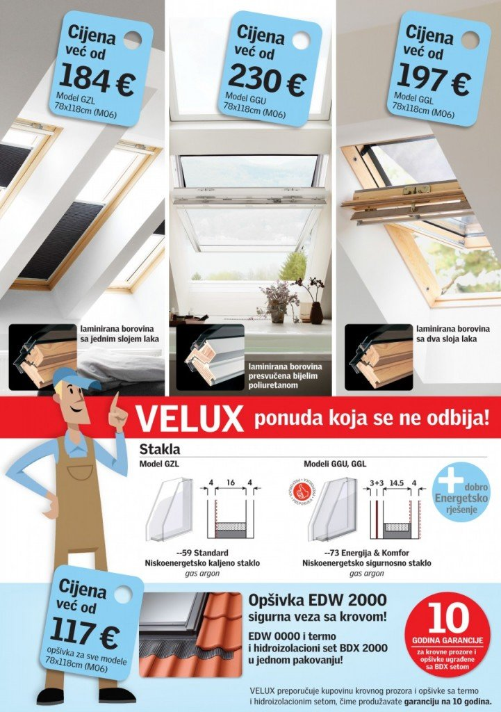 nova akcija velux krovnih prozora kips d o o. Black Bedroom Furniture Sets. Home Design Ideas